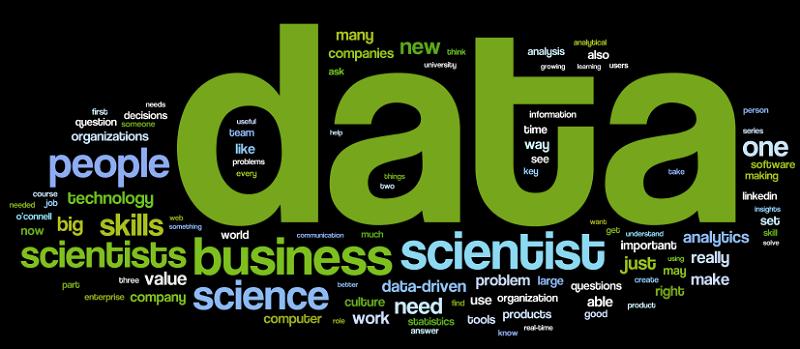data words cloud